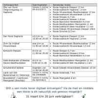 Hartjes Routes van team Kokoro in de gemeente Hilvarenbeek en omstreken!!